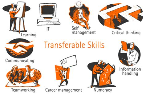 Five Skills Teachers Have That Employers Want Those Who